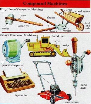ideal machine definition
